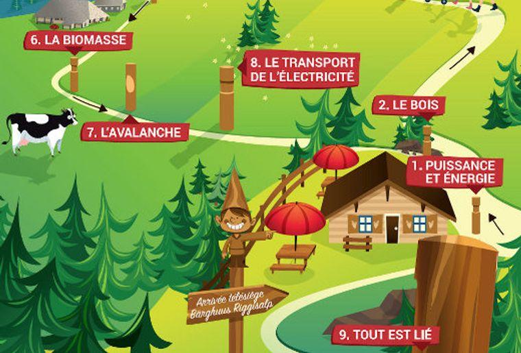 riggliweg-karte_fr.jpg